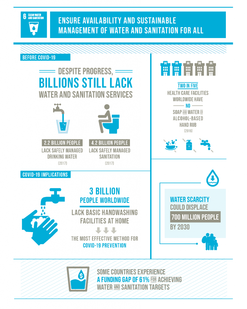 The-Sustainable-Development-Goals-Report-2020_Page_13_0
